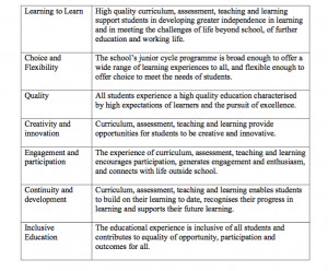 essay about assessment for learning